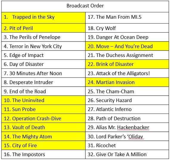 thunderbirds-broadcast-order